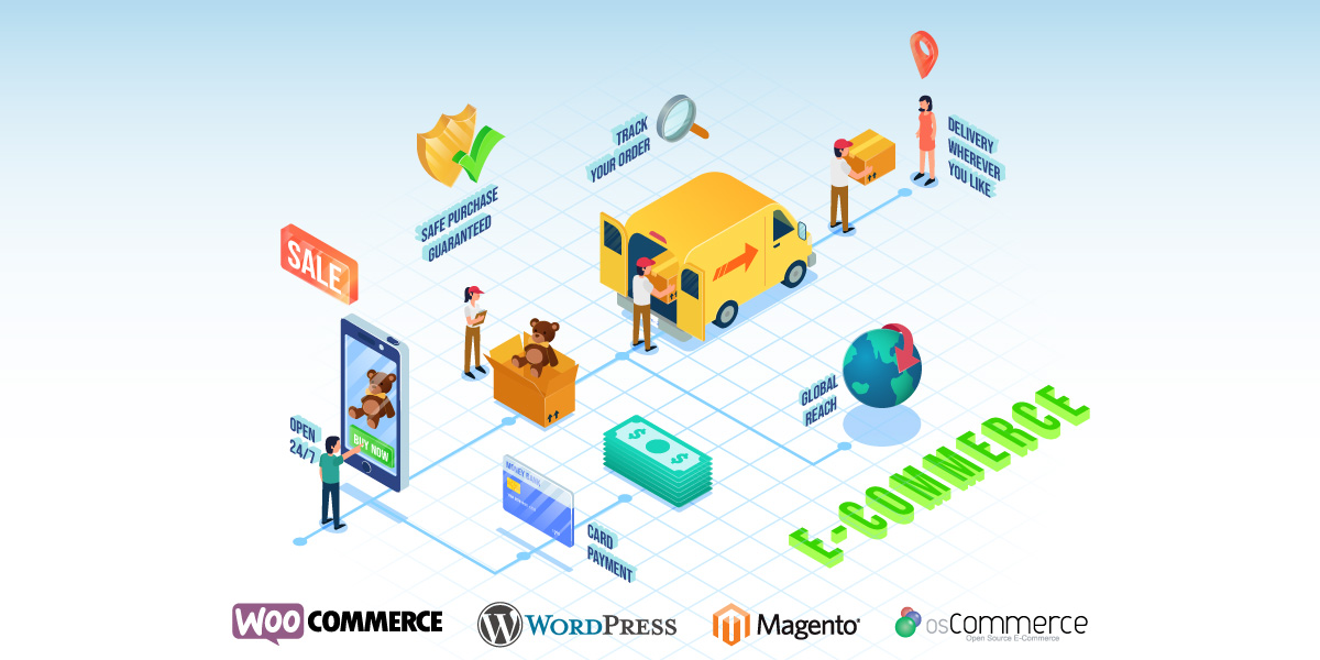 Which CMS Platform Should You Choose for your E-Commerce Website?